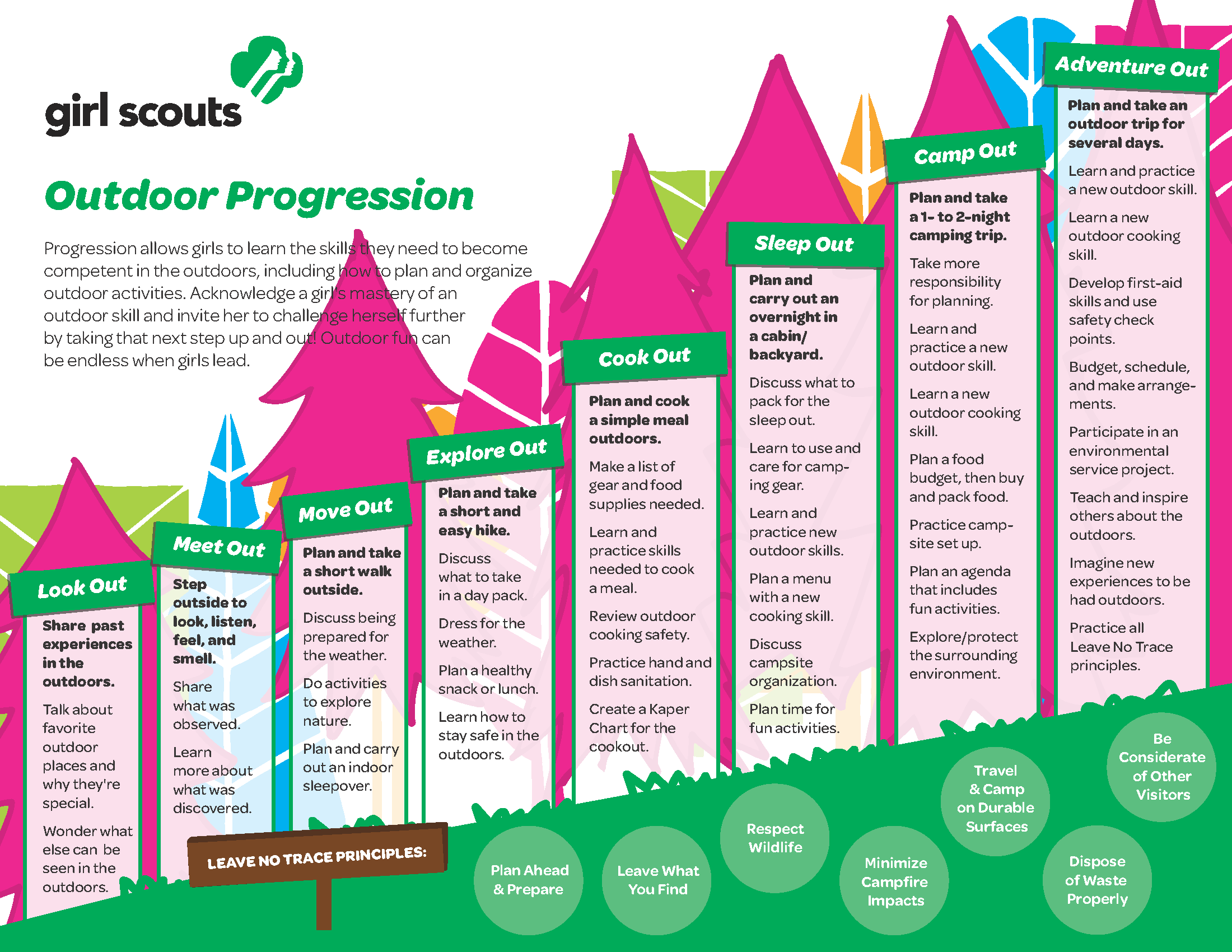 Download your Outdoor Progression Chart